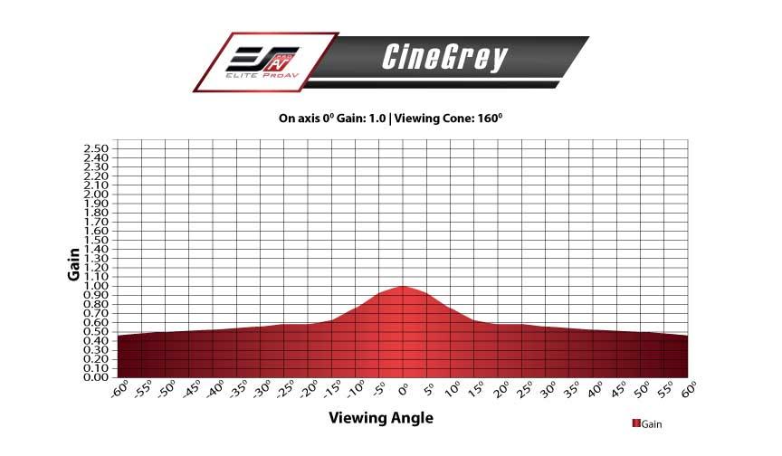 CineGrey